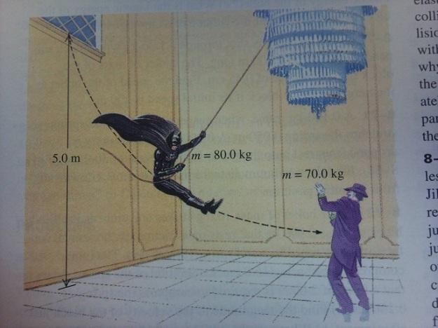 batmanphysics